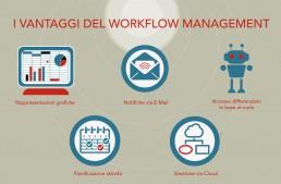 I vantaggi del workflow management