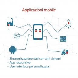 Applicazioni mobile: sincronizzazione dati con altri sistemi, app responsive, user interface personalizzata