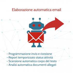 Elaborazione automatica email: programmazione invio e ricezione, report temporizzato status attività, scansione corpo testo, analisi allegati