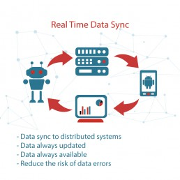 Real Time Data Sync